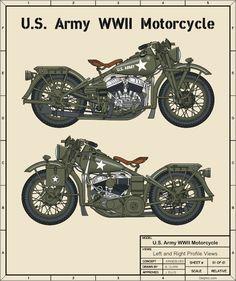 Harley Davidson WLA