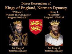 Descendant-Norman Dynasty