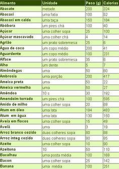 tabela-de-calorias-1