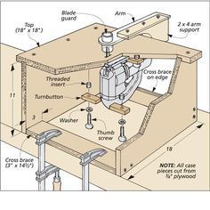 Table Saws, Miter Saws And Woodworking Jigs - Woodworking Finest Woodworking Jigsaw, Woodworking Workshop, Woodworking Tips, Wood Tools, Diy Tools, Best Jigsaw, Jigsaw Table, Diy Workshop, Homemade Tools
