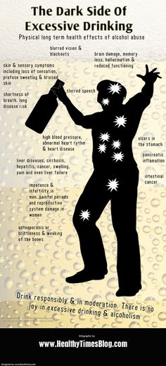 The Dark Side Of Excessive Drinking | Alcohol Abuse | www.hawaiianrecovery.com  | #recovery #alcohol #sober |