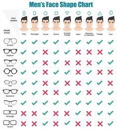 Choosing Your Frames - Direct Specs Choosing Your Frames - Direct Specs - - Check more at brille. Glasses For Round Faces, Glasses For Your Face Shape, Man With Glasses, Heart Shaped Face Glasses, Square Face Glasses, Face Shape Chart, Face Shape Sunglasses, Male Face Shapes, Cheap Prescription Glasses
