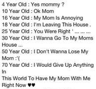 So true repost if this is what u would probably be like.