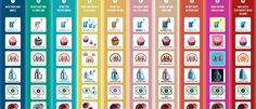 Image result for visual communication