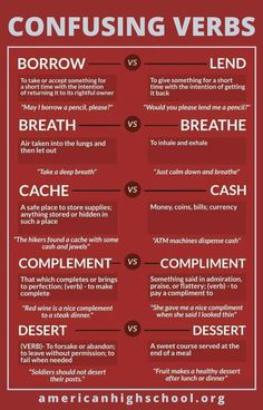 English Vocabulary ©: Some Confusing Words and Their Meanings Learn English Grammar, English Writing Skills, English Idioms, English Vocabulary Words, English Phrases, Learn English Words, Vocabulary Meaning, English Literature, English Grammar Tenses