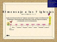 Image result for las 7 iglesias del Apocalipsis pdf