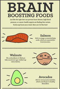 Best vitamins supplements for brain function