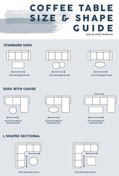 furniture arrangement Coffee Table Size And Shape Guide Coffee Table Size, Cool Coffee Tables, Coffee Table Placement, Coffee Tables For Sectionals, Area Rug Placement, Living Room Rug Placement, Sectional Coffee Table, L Shaped Couch Coffee Table, Coffee Table Or Ottoman
