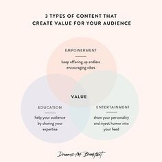 Tips Instagram, Instagram Marketing Tips, Instagram Queen, Social Media Marketing Business, Inbound Marketing, Content Marketing, Social Media Content, Social Media Tips, Marketing Digital
