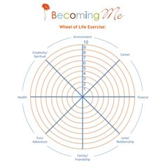 How Do You Know Which Dream to Focus on First? Wheel of Life Worksheet and amazing blog full of fun & helpful info!