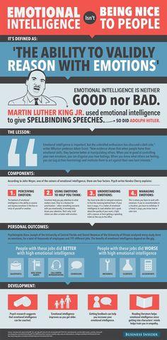 Psychology : Psychology infographic and charts BI_graphics_EmotionalIntelligence Infograp