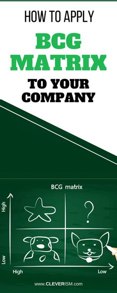How to Apply BCG Matrix to Your Company. The BCG matrix was created by Bruce D. Henderson for the Boston Consulting Group in 1970. This chart was created with the purpose of helping companies analyze their different business units or product lines. The analysis helps these companies to allocate resources where they are most appropriate as well as to use the results in brand marketing, product management, strategic management, and portfolio analyses. #cleverism #strategy #bcg #matrix #company