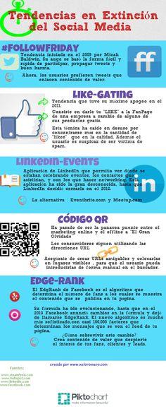 Tendencias en Extinción del Social Media Infografia en español. #CommunityManager