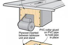 Советы по сбору пыли и стружки при работе на деревообрабатывающих станках