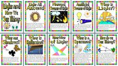 KS2 Science Teaching Resource - Light and How We See Things printable classroom display posters for primary and elementary schools