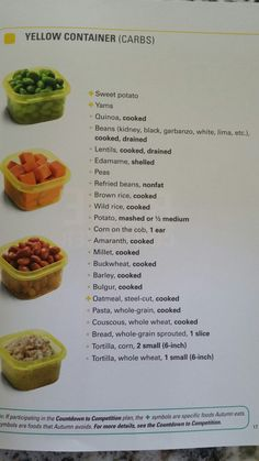 21 day fix yellow containers carbs