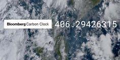 Gerçek zamanlı karbon saati tehlike çanlarını çalıyor-   #İklim #KarbonSaati