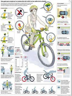 EMS SOLUTIONS INTERNATIONAL: El 78% de los niños que va a Urgencias tras un accidente con la bicicleta no lleva casco. España