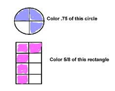Properties of Irrational Numbers Irrational Numbers, Real Numbers, Mathematics, Math