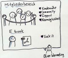 Sketchnote von Ines Schaffranek Vorteile von einem Mitgliederbereich im Gegensatz zu Ebooks