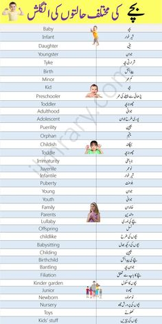 Basic English Sentences, English Vocabulary Words, English Phrases, English Learning Books, English Writing Skills, Education English, English Speaking Practice, Learn English Words, English Study
