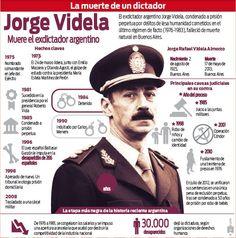 Plan Cóndor. Rafael Videla tenía cadena perpetua por 30.000 desaparecidos.