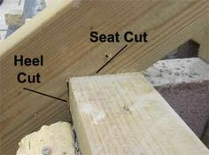Find out how to cut a Birdsmouth joint and how to fix rafters and joists to wall plates in traditional roofing methods. Cutting a birdsmouth depends on the pitch angle of the roof Gazebo Roof, Pergola, Shed Roof, Patio Roof, Roof Joist, Roof Trusses, Framing Construction, Shed Construction, Shed Building Plans