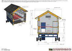 home garden plans: T300 - Chicken Tractor Plans Construction - Chicken Trailer Plans