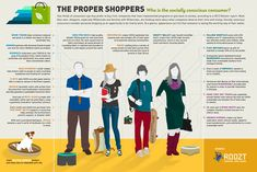 http://cdn.business2community.com/wp-content/uploads/2012/12/Roozt-socially-conscious-shopper-business2-full.jpg