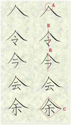 イメージ 1 Calligraphy N, How To Write Calligraphy, Japanese Calligraphy, Japanese Handwriting, Rune Symbols, Hiragana, Chinese Words, Japanese Characters, Typography