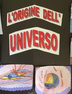 """LAPBOOK """"BIG BANG""""   Blog di Maestra Mile Italian Names Boy, Interactive Learning, 3d Paper, Bigbang, Bangs, History, Charts, School, Geography"""