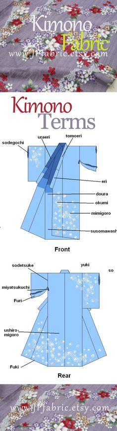 Kimono terms - parts of japanese kimono. Buy kimono fabrics Source by matthewafante Japanese Quilts, Japanese Textiles, Japanese Fabric, Japanese Doll, Japanese Geisha, Yukata Kimono, Kimono Fabric, Japanese Outfits, Japanese Fashion
