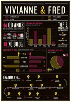 Pôster Infográfico do Namoro – Black - Studio Minemosine