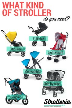 Know Your Strollers: Which Type Do You Need?
