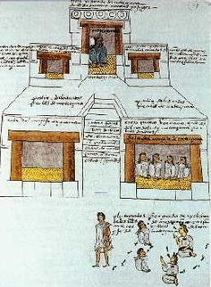Moctezuma Xocoyotzin - Wikipedia, la enciclopedia libre