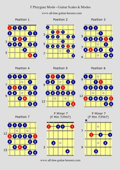 Guitar scales charts for major, minor, penatonics and more, for all levels and abilities Spanish Guitar Scales, Guitar Scales Charts, Guitar Chords And Scales, Guitar Chord Chart, Music Theory Guitar, Jazz Guitar, Music Guitar, Playing Guitar, Acoustic Guitar