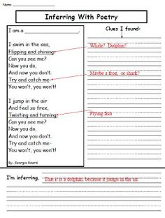 Jennifer& Teaching Tools- Inferring with Poetry. This is a good idea to use for beginning close read with primary students. Teaching Poetry, Teaching Language Arts, Writing Poetry, Teaching Reading, Teaching Tools, Poetry Unit, Teaching Ideas, Guided Reading, Learning