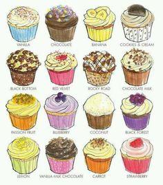 Cupcake Clarification :)