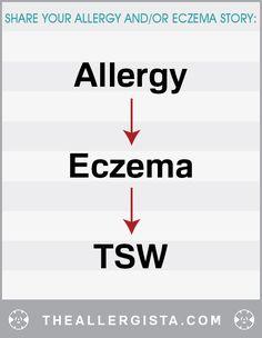 Allergy --> Eczema --> TSW — The Allergista