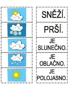 Správné určování počasí