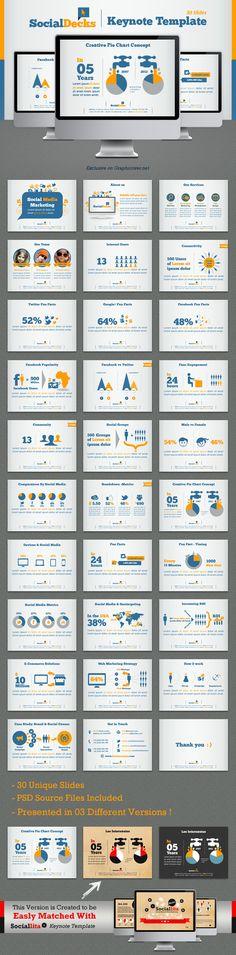 SocialDecks Keynote Template by kh2838 Studio, via Behance
