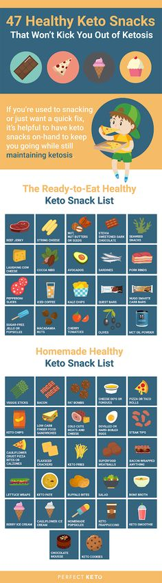 This ultimate healthy keto snack list contains 47 irresistible low-carb snacks that can keep you in ketosis without going hungry.