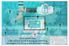 Security Technology, Do You Know What, Certificate, Wordpress, Link, Blog, Cards, Blogging, Maps