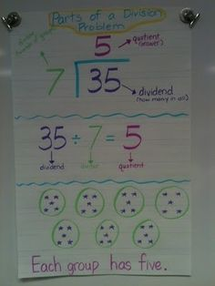 Division- A great example for students to practice ways of dividing using vocabulary.