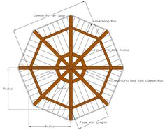 Octagon Structural Ring Tower Rafter Layout
