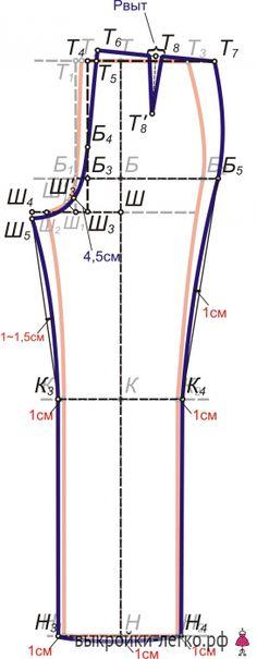 Построение выкройки-основы мужских брюк   Готовые выкройки и уроки по построению на Выкройки-Легко.рф