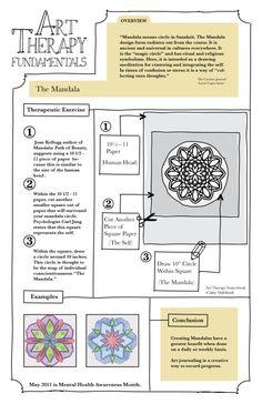 "Mandala means ""circle"" in Sanskrit. Most processes of drawing mandalas have to d… – violakkk – art therapy activities Art Therapy Projects, Art Therapy Activities, Therapy Tools, Play Therapy, Art Projects, Therapy Ideas, Physical Activities, Speech Therapy, Therapy Journal"