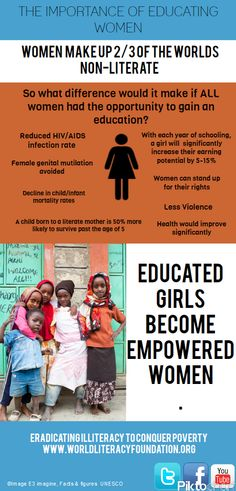 Educated girls become empowered women. Research from UNESCO states that investing in girls' education and empowerment pays off substantially. Education investment delivers higher returns for women than for men, with women realizing increased earning power.