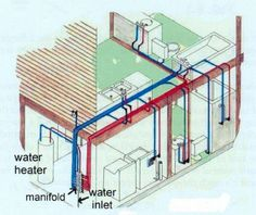 Plumbing diagram plumbing diagram bathrooms shower for Pex water pipe insulation