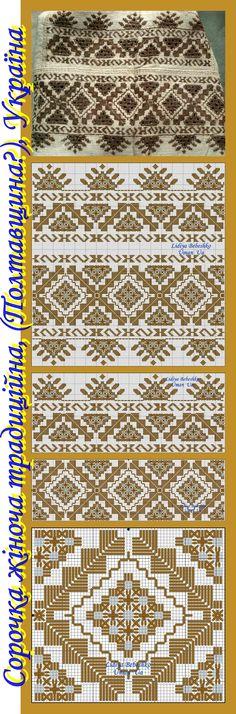 Нарукавна вишивка жіночої сорочки (Полтавщина) з приватної збірки Олександра Опарія.